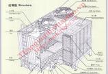 Tháp giải nhiệt vuông Tashin TSS 100RT