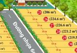 Cần bán gấp Đất nền khu nghỉ dưỡng chỉ 400 Triệu đồng